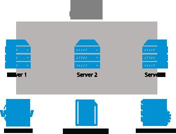 Database And Bigdata Server Hosting – DedicatedSolutions.com